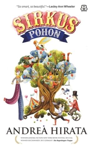 SIRKUS POHON